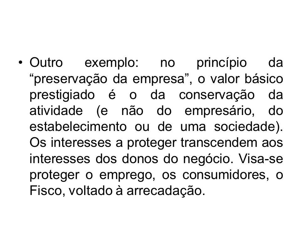 Outro exemplo: no princípio da preservação da empresa, o valor básico prestigiado é o da conservação da atividade (e não do empresário, do estabelecim