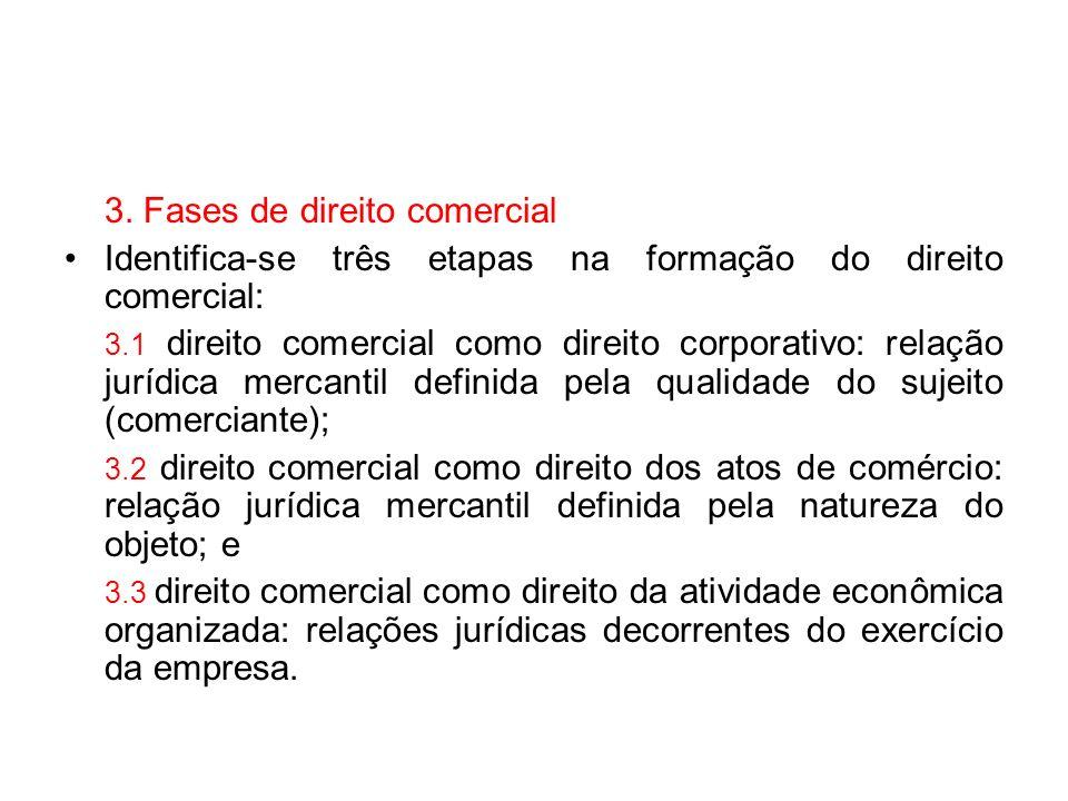 3. Fases de direito comercial Identifica-se três etapas na formação do direito comercial: 3.1 direito comercial como direito corporativo: relação jurí