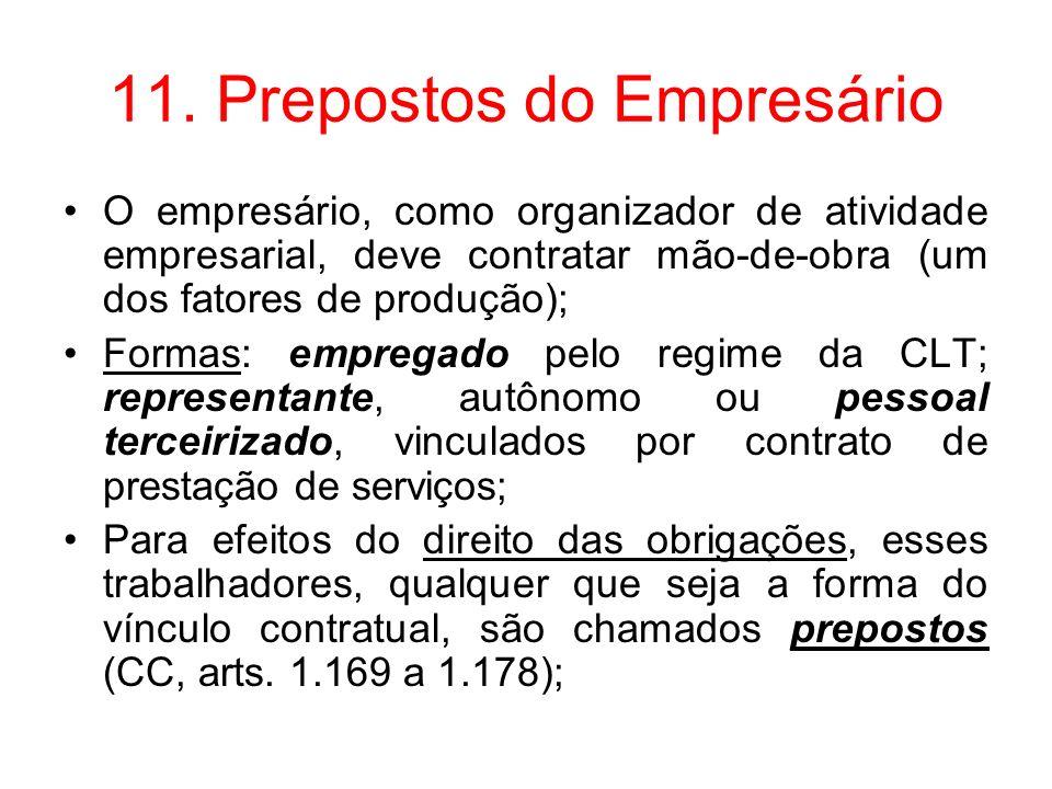 11. Prepostos do Empresário O empresário, como organizador de atividade empresarial, deve contratar mão-de-obra (um dos fatores de produção); Formas: