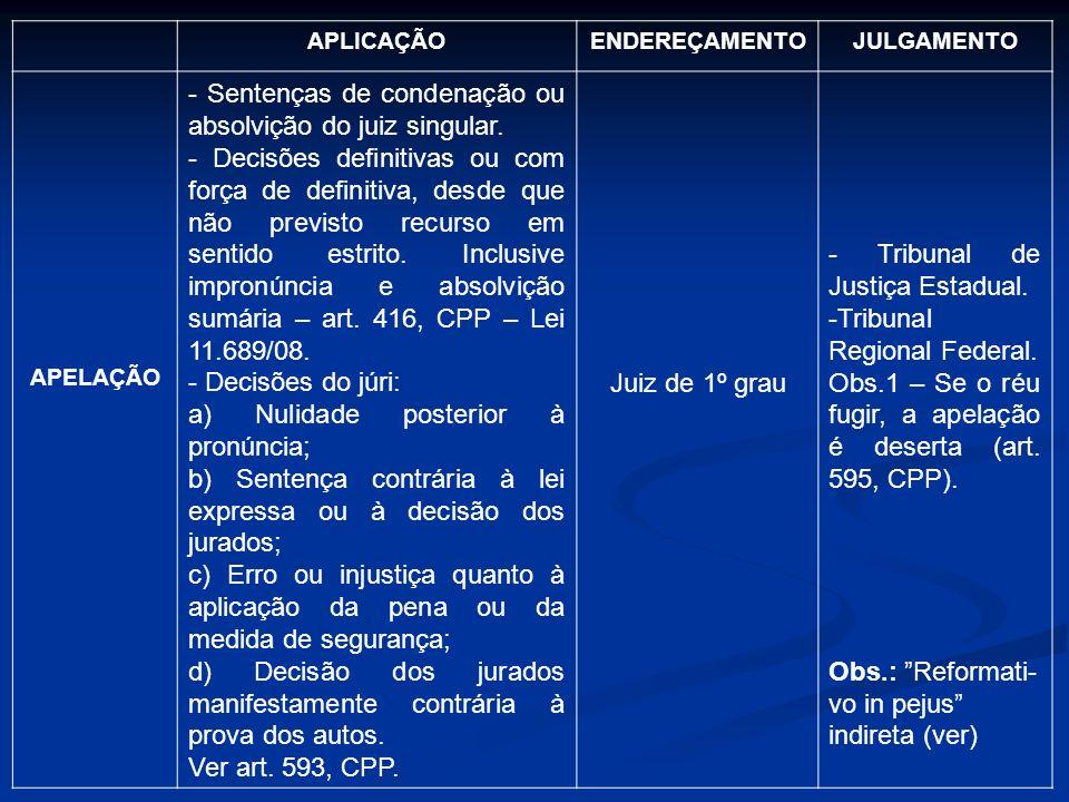 RECURSOSAPLICAÇÃOENDEREÇAMENTO Carta Testemunhável (art.