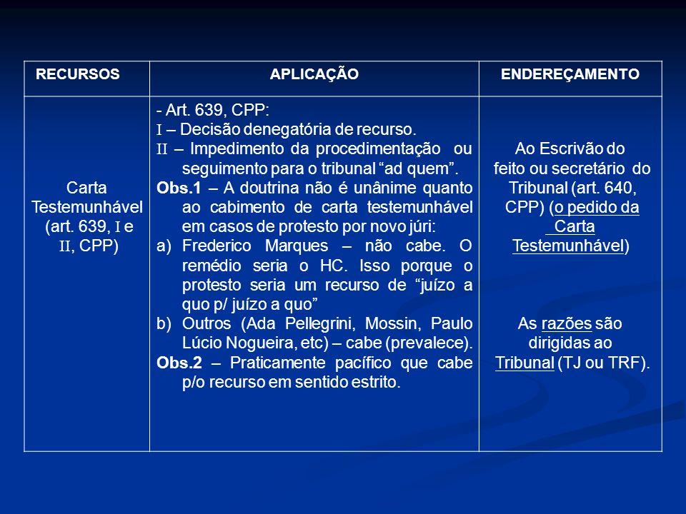 RECURSOSAPLICAÇÃOENDEREÇAMENTO Carta Testemunhável (art. 639, I e II, CPP) - Art. 639, CPP: I – Decisão denegatória de recurso. II – Impedimento da pr