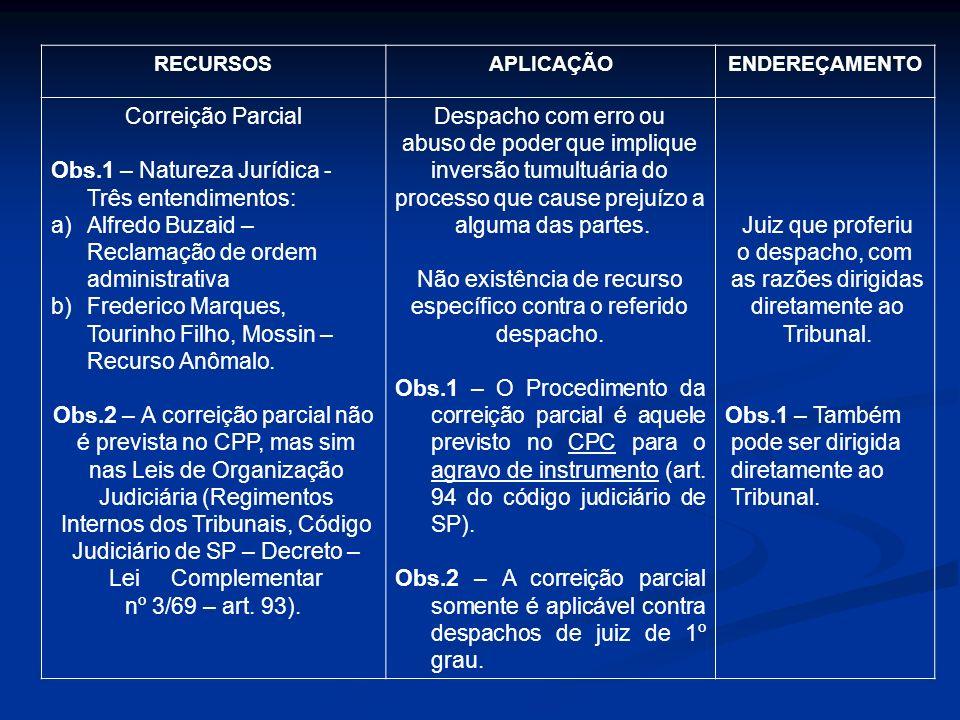 RECURSOSAPLICAÇÃOENDEREÇAMENTO Correição Parcial Obs.1 – Natureza Jurídica - Três entendimentos: a)Alfredo Buzaid – Reclamação de ordem administrativa