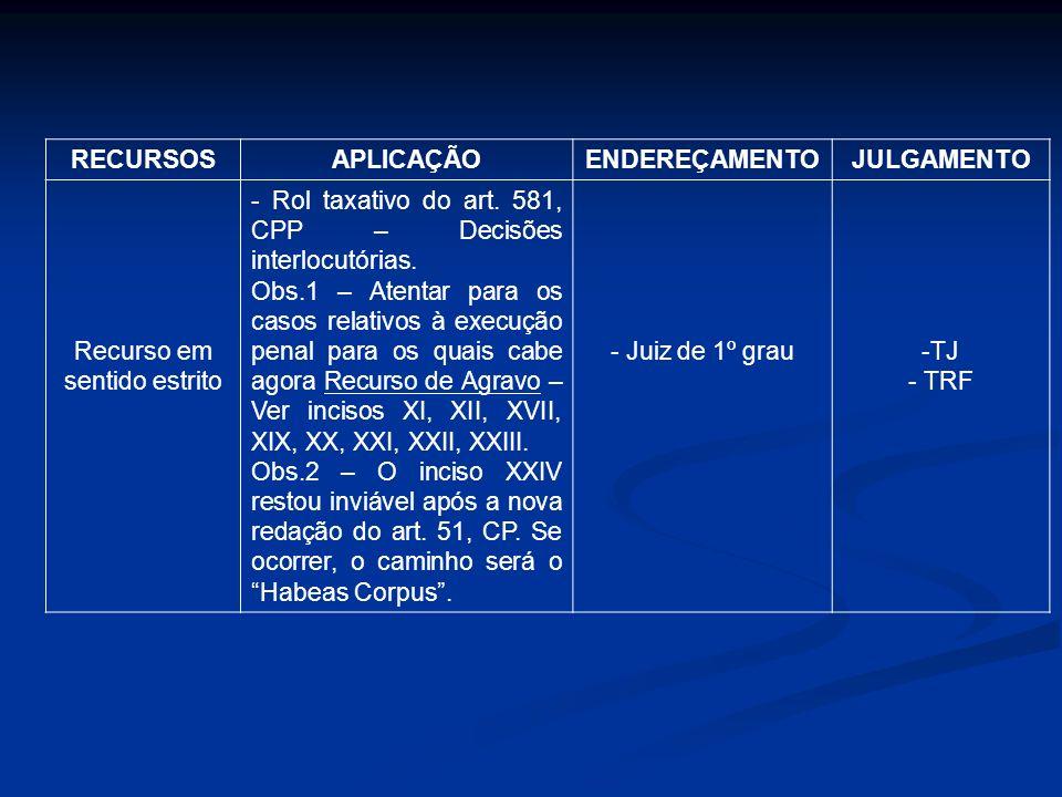 PRAZOSLEGITIMIDADEEFEITOSJUÍZO DE RETRATABILIDADE Cinco dias para Interpor (art.586, CPP) e dois dias para arrazoar (art.
