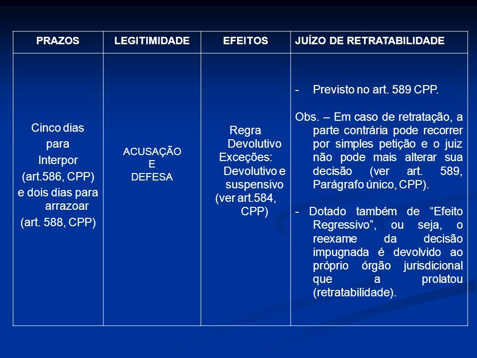 PRAZOSLEGITIMIDADEEFEITOSJUÍZO DE RETRATABILIDADE Cinco dias para Interpor (art.586, CPP) e dois dias para arrazoar (art. 588, CPP) ACUSAÇÃO E DEFESA