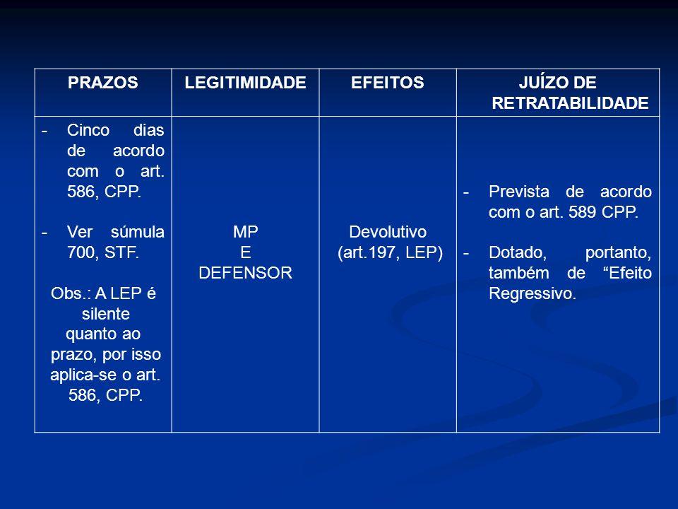 RECURSOSAPLICAÇÃOENDEREÇAMENTOJULGAMENTO Embargos Infringentes ou Ofensivos Embargos de Nulidade (Ver art.