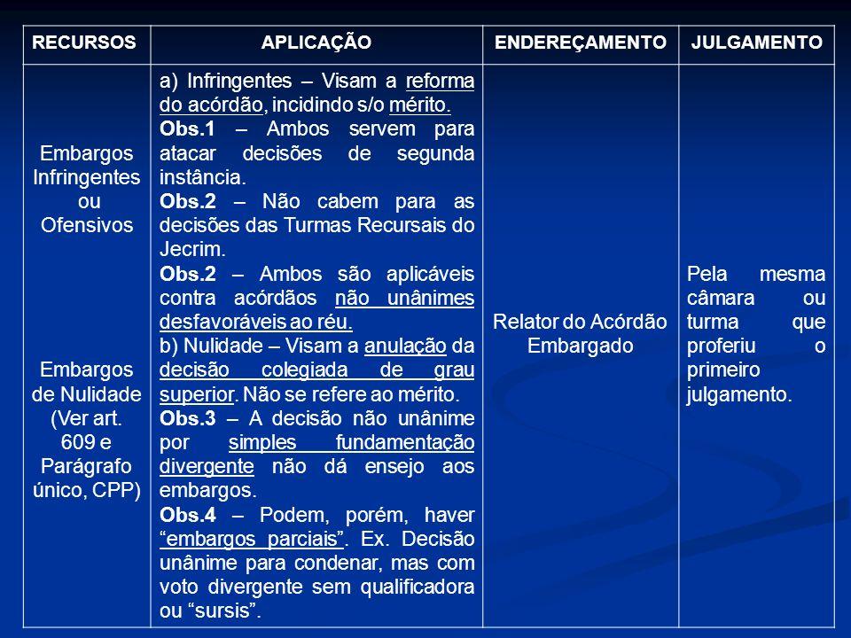 RECURSOSAPLICAÇÃOENDEREÇAMENTOJULGAMENTO Recurso Ordinário Constitucional a) STF – art.