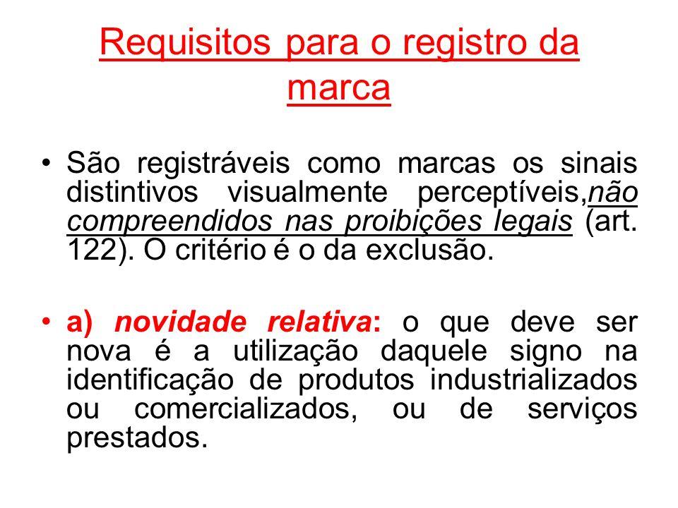 Requisitos para o registro da marca São registráveis como marcas os sinais distintivos visualmente perceptíveis,não compreendidos nas proibições legais (art.