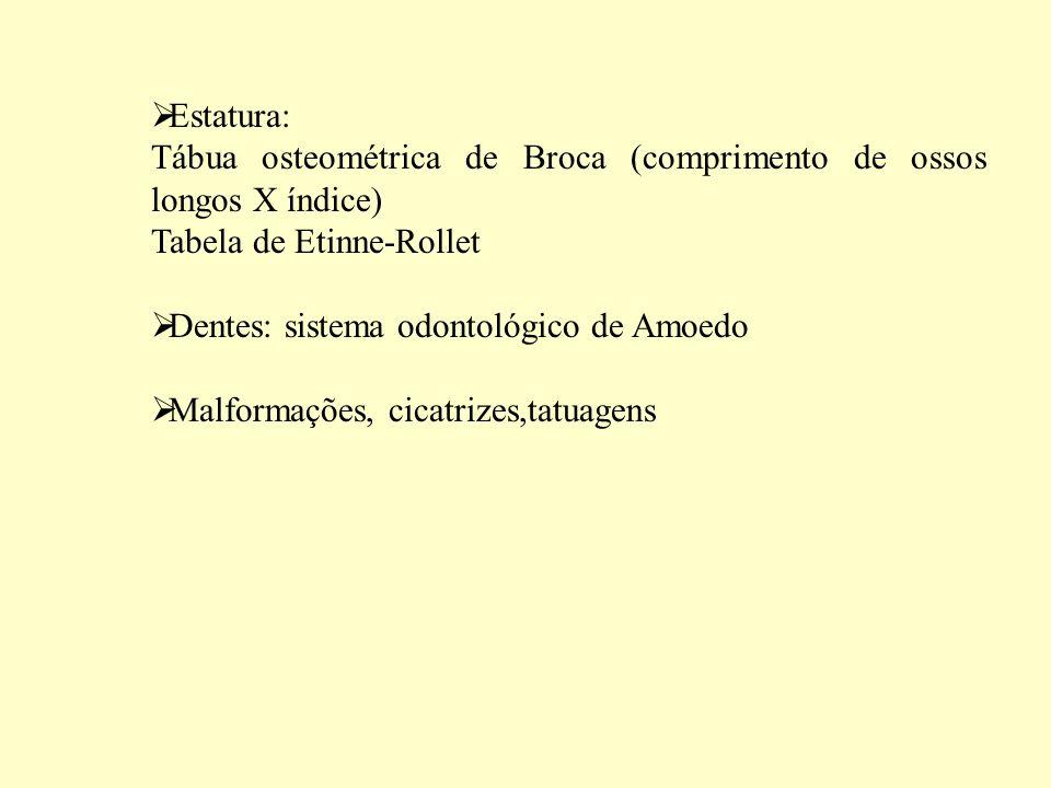 Estatura: Tábua osteométrica de Broca (comprimento de ossos longos X índice) Tabela de Etinne-Rollet Dentes: sistema odontológico de Amoedo Malformações, cicatrizes,tatuagens