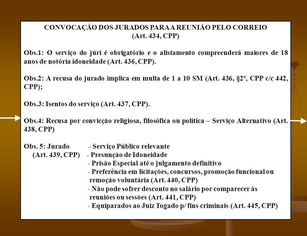 CONVOCAÇÃO DOS JURADOS PARA A REUNIÃO PELO CORREIO (Art. 434, CPP) Obs.1: O serviço do júri é obrigatório e o alistamento compreenderá maiores de 18 a