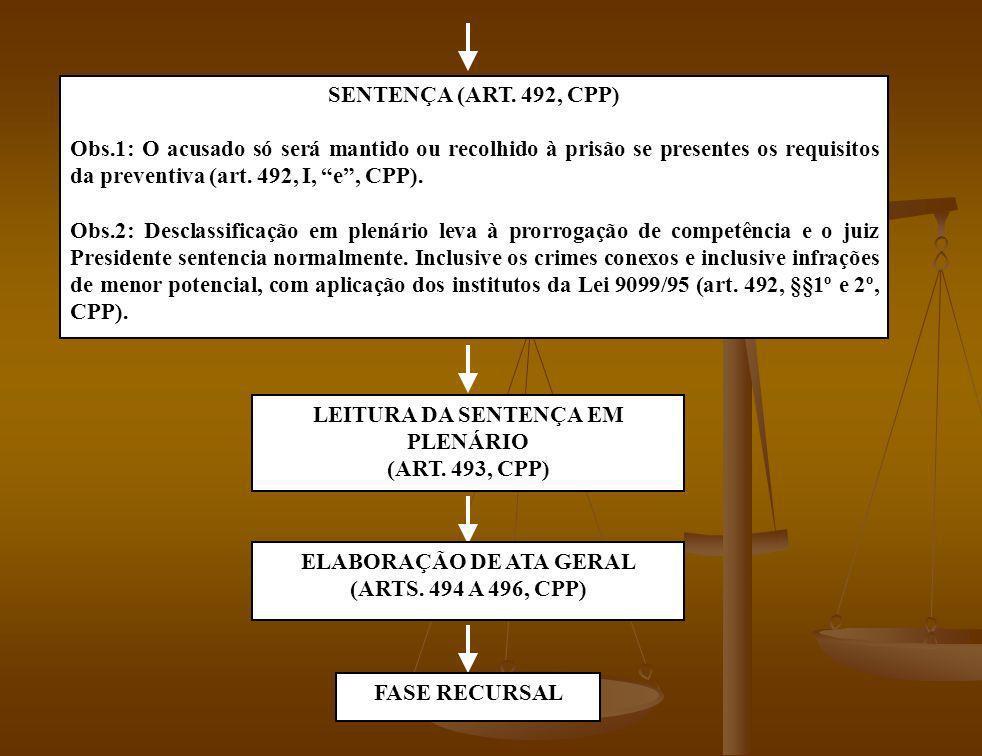 SENTENÇA (ART. 492, CPP) Obs.1: O acusado só será mantido ou recolhido à prisão se presentes os requisitos da preventiva (art. 492, I, e, CPP). Obs.2: