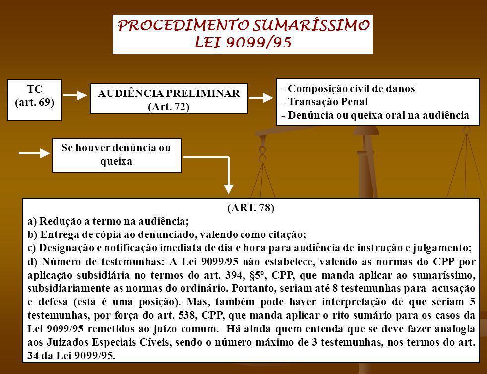 PROCEDIMENTO SUMARÍSSIMO LEI 9099/95 TC (art. 69) AUDIÊNCIA PRELIMINAR (Art. 72) - Composição civil de danos - Transação Penal - Denúncia ou queixa or