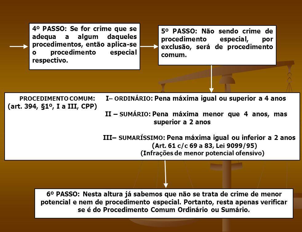 4º PASSO: Se for crime que se adequa a algum daqueles procedimentos, então aplica-se o procedimento especial respectivo. 5º PASSO: Não sendo crime de