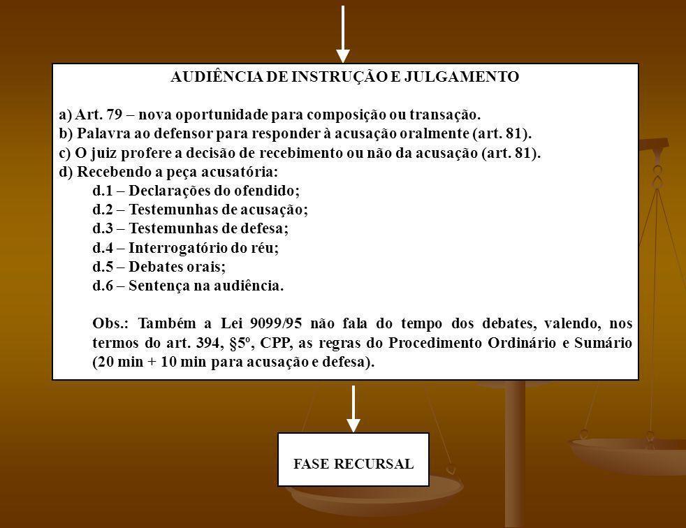 AUDIÊNCIA DE INSTRUÇÃO E JULGAMENTO a) Art. 79 – nova oportunidade para composição ou transação. b) Palavra ao defensor para responder à acusação oral