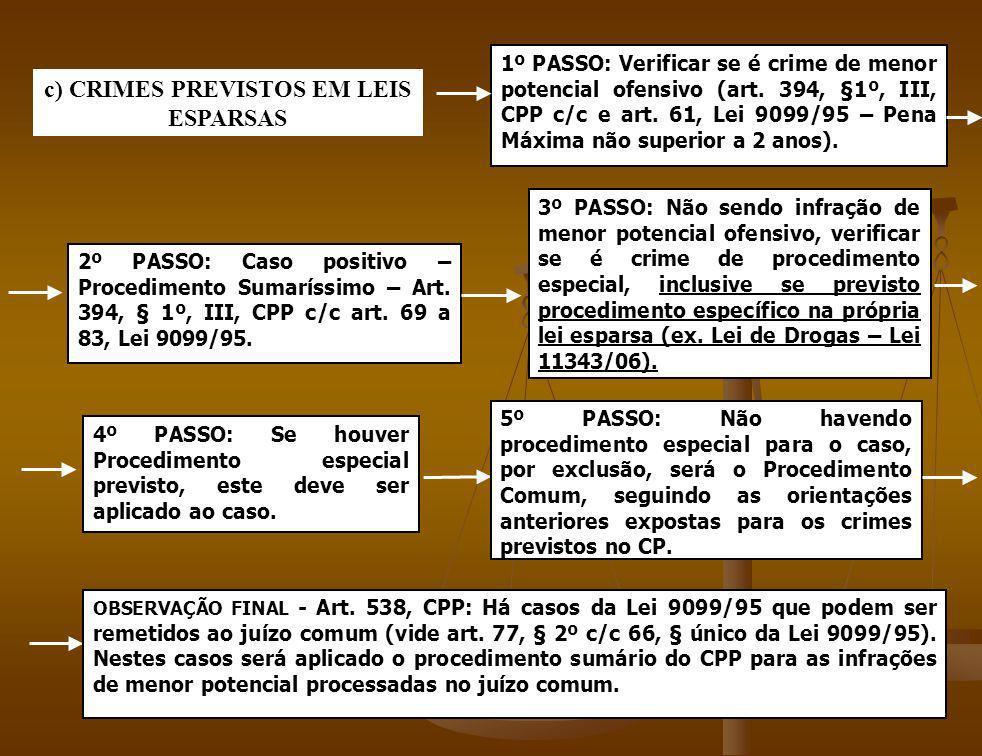 1º PASSO: Verificar se é crime de menor potencial ofensivo (art. 394, §1º, III, CPP c/c e art. 61, Lei 9099/95 – Pena Máxima não superior a 2 anos). 3