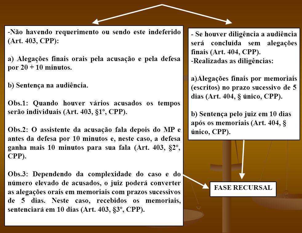 -Não havendo requerimento ou sendo este indeferido (Art. 403, CPP): a) Alegações finais orais pela acusação e pela defesa por 20 + 10 minutos. b) Sent