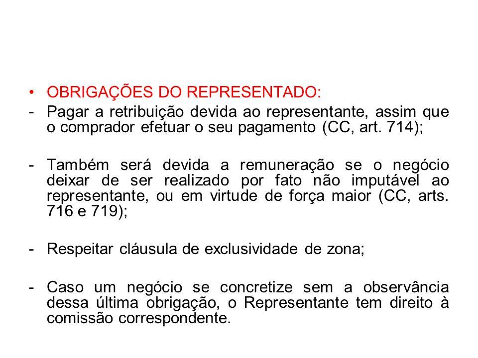 OBRIGAÇÕES DO REPRESENTADO: -Pagar a retribuição devida ao representante, assim que o comprador efetuar o seu pagamento (CC, art. 714); -Também será d