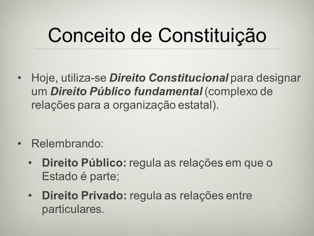 Conceito de Constituição Hoje, utiliza-se Direito Constitucional para designar um Direito Público fundamental (complexo de relações para a organização