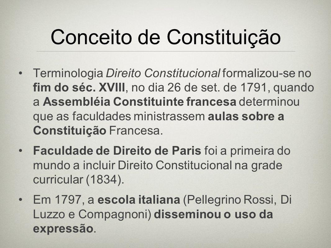 Conceito de Constituição Terminologia Direito Constitucional formalizou-se no fim do séc. XVIII, no dia 26 de set. de 1791, quando a Assembléia Consti