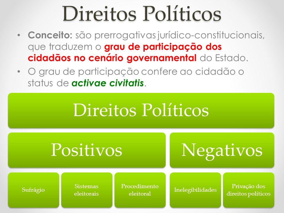 Conceito: são prerrogativas jurídico-constitucionais, que traduzem o grau de participação dos cidadãos no cenário governamental do Estado. O grau de p
