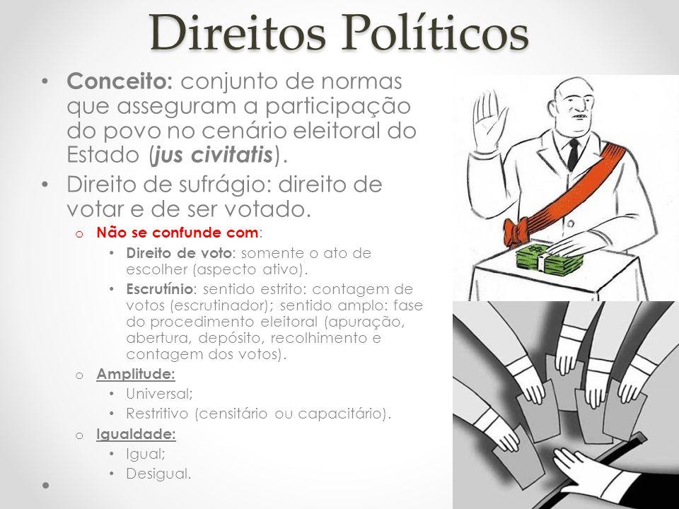 Direitos Políticos Conceito: conjunto de normas que asseguram a participação do povo no cenário eleitoral do Estado ( jus civitatis ). Direito de sufr