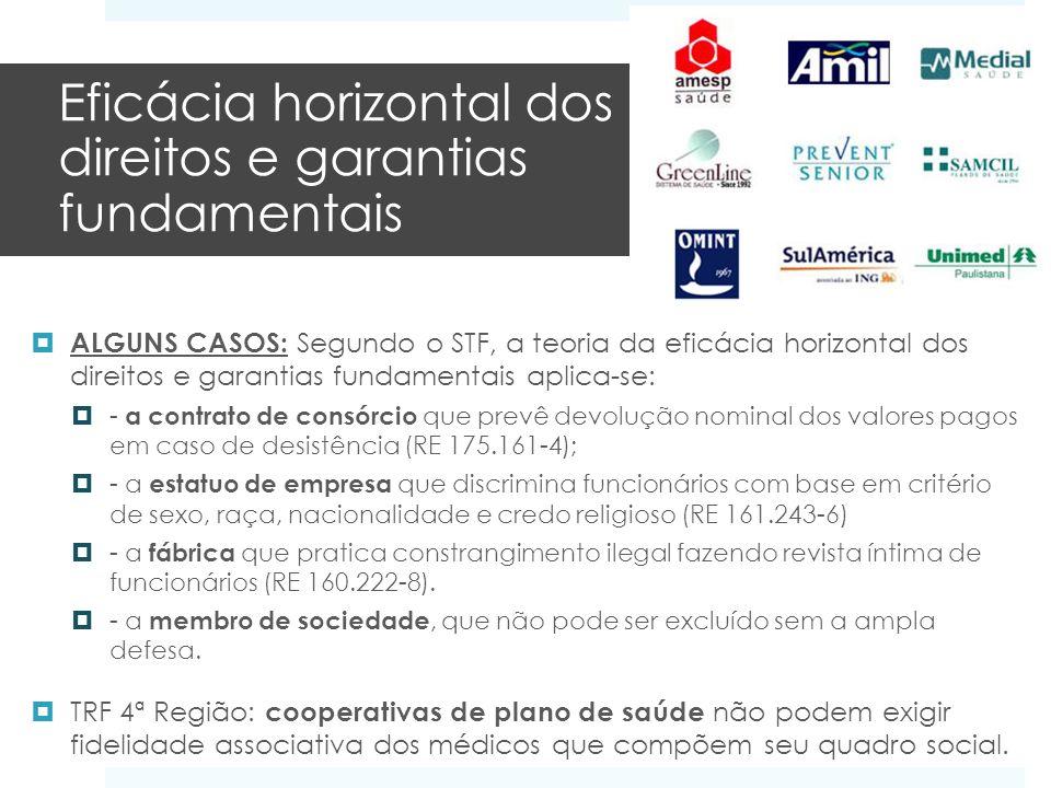 Eficácia horizontal dos direitos e garantias fundamentais ALGUNS CASOS: Segundo o STF, a teoria da eficácia horizontal dos direitos e garantias fundam