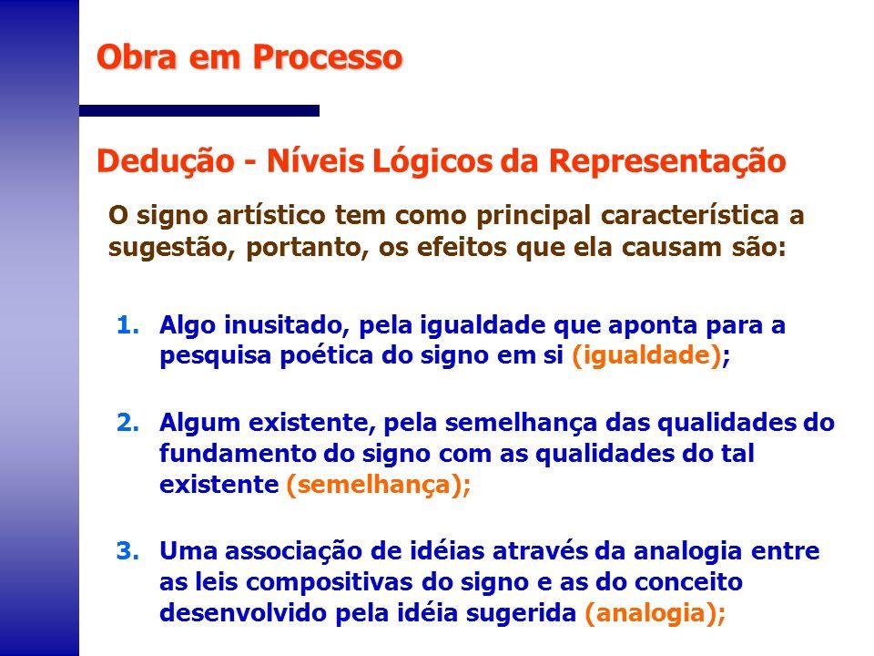 Dedução - Níveis Lógicos da Representação O signo artístico tem como principal característica a sugestão, portanto, os efeitos que ela causam são: 1.A