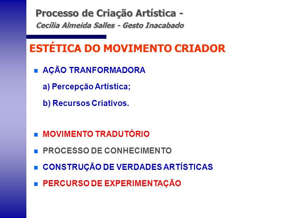 Processo de Criação Artística - Cecília Almeida Salles - Gesto Inacabado Processo de Criação Artística - Cecília Almeida Salles - Gesto Inacabado n AÇ