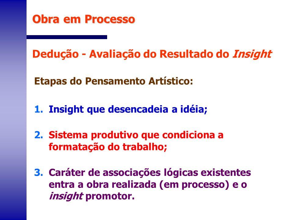 Dedução - Avaliação do Resultado do Insight Obra em Processo Etapas do Pensamento Artístico: 1.Insight que desencadeia a idéia; 2.Sistema produtivo qu