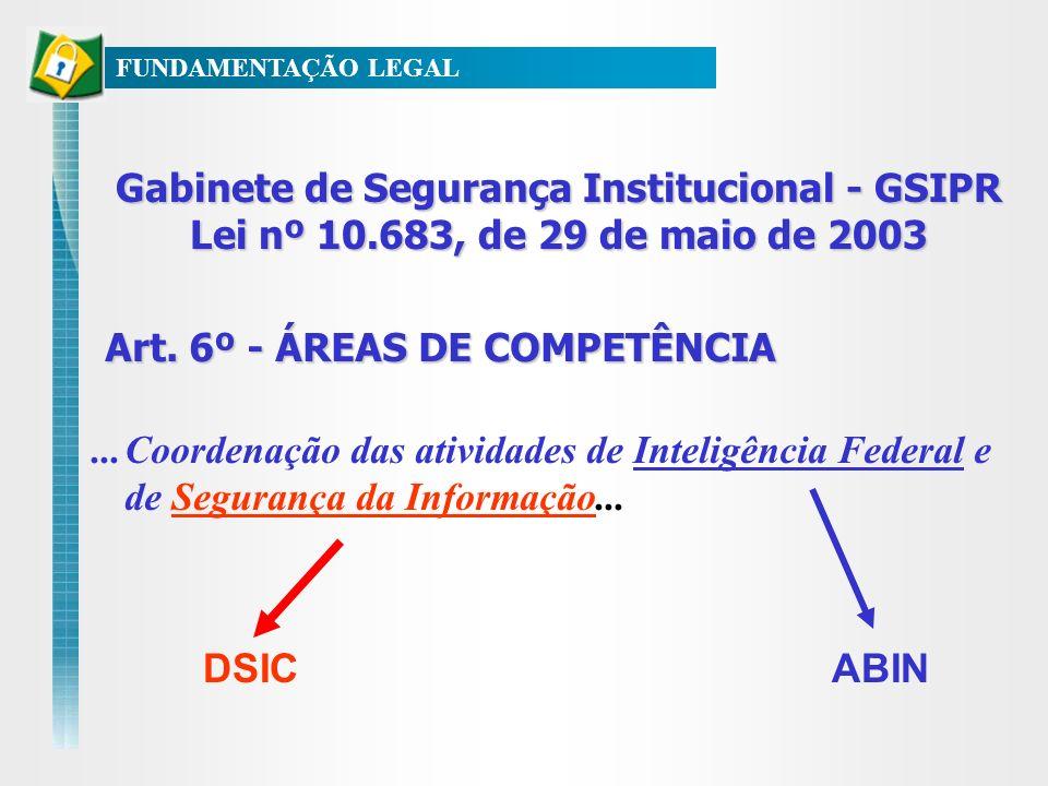 Gabinete de Segurança Institucional - GSIPR Lei nº 10.683, de 29 de maio de 2003 Art. 6º - ÁREAS DE COMPETÊNCIA...Coordenação das atividades de Inteli