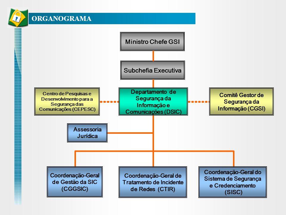 Subchefia Executiva Ministro Chefe GSI Coordenação-Geral do Sistema de Segurança e Credenciamento (SISC) Coordenação-Geral de Tratamento de Incidente