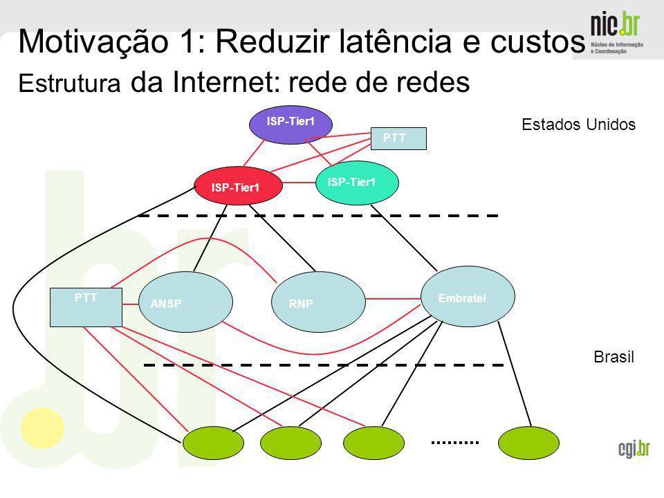www.cgi.br ISP-Tier1 PTT ANSPRNP Embratel Estados Unidos Brasil PTT Motivação 1: Reduzir latência e custos Estrutura da Internet: rede de redes