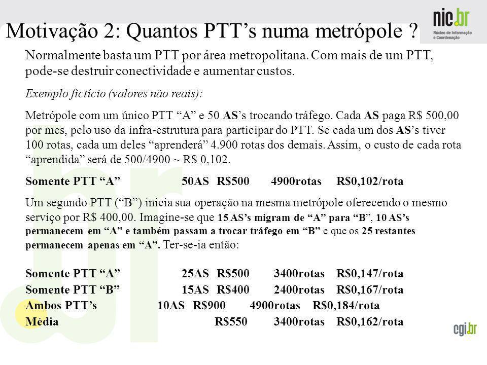 www.cgi.br Motivação 2: Quantos PTTs numa metrópole ? Normalmente basta um PTT por área metropolitana. Com mais de um PTT, pode-se destruir conectivid