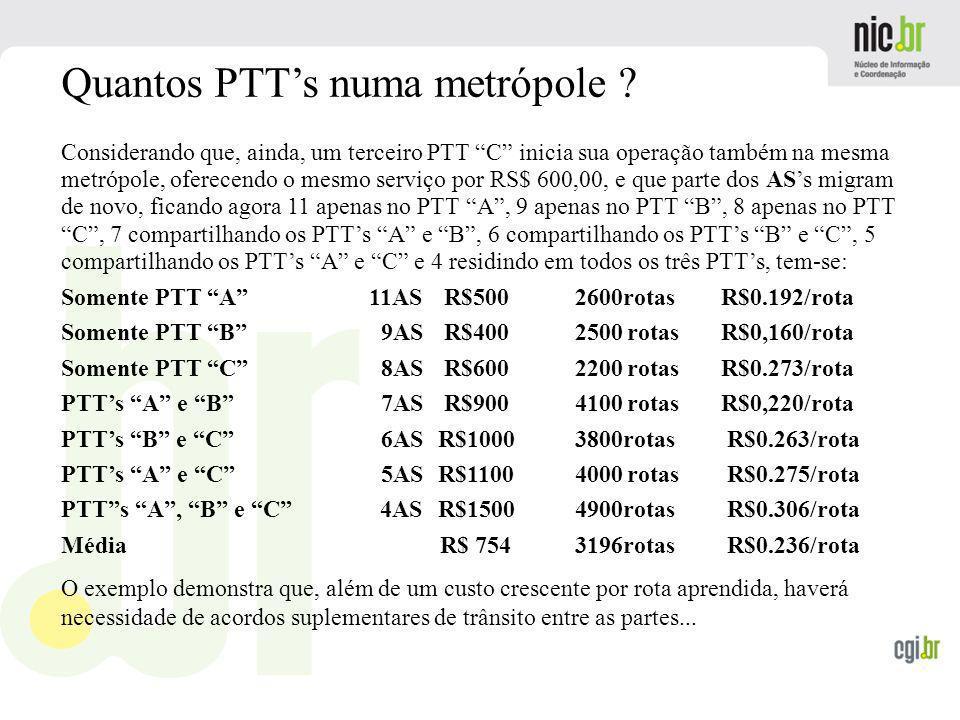 www.cgi.br Quantos PTTs numa metrópole ? Considerando que, ainda, um terceiro PTT C inicia sua operação também na mesma metrópole, oferecendo o mesmo