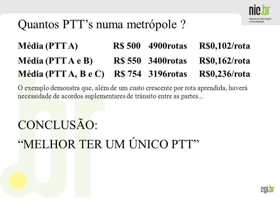 www.cgi.br Quantos PTTs numa metrópole ? Média(PTT A) R$ 500 4900rotas R$0,102/rota Média(PTT A e B) R$ 550 3400rotas R$0,162/rota Média(PTT A, B e C)