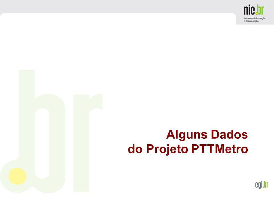 www.cgi.br Alguns Dados do Projeto PTTMetro