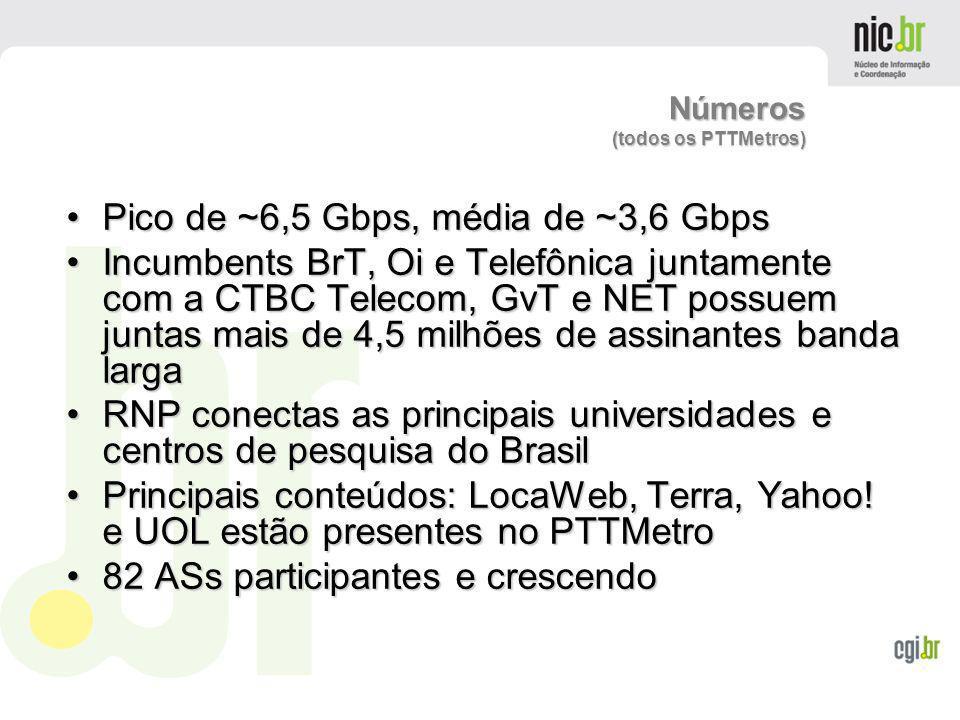 www.cgi.br Números (todos os PTTMetros) Pico de ~6,5 Gbps, média de ~3,6 GbpsPico de ~6,5 Gbps, média de ~3,6 Gbps Incumbents BrT, Oi e Telefônica jun