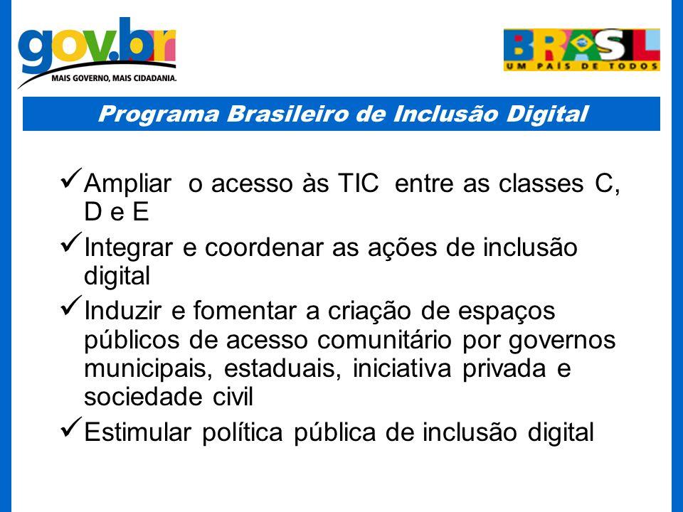 Programa Brasileiro de Inclusão Digital Ampliar o acesso às TIC entre as classes C, D e E Integrar e coordenar as ações de inclusão digital Induzir e