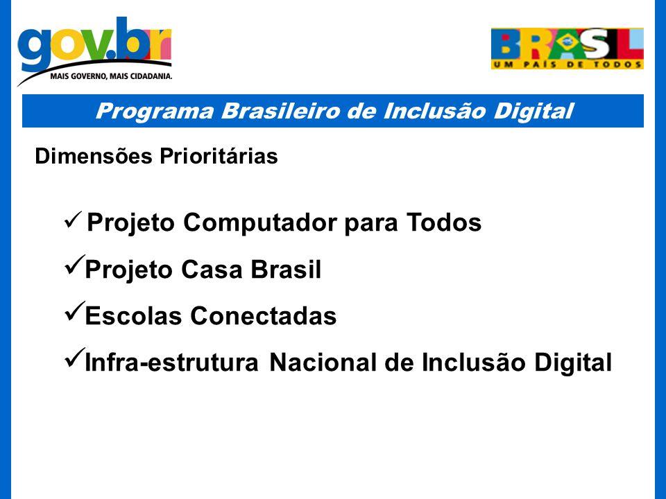 Programa Brasileiro de Inclusão Digital Projeto Computador para Todos Projeto Casa Brasil Escolas Conectadas Infra-estrutura Nacional de Inclusão Digi