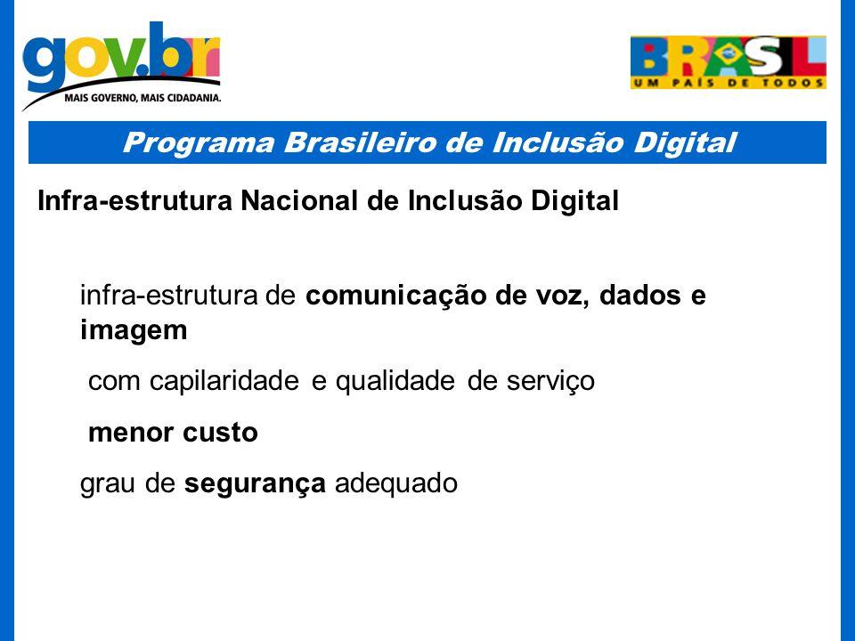 Programa Brasileiro de Inclusão Digital Infra-estrutura Nacional de Inclusão Digital infra-estrutura de comunicação de voz, dados e imagem com capilar