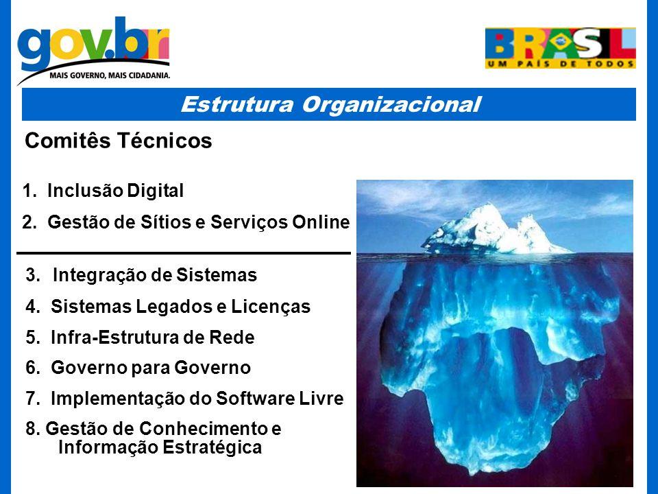 1. Inclusão Digital 2. Gestão de Sítios e Serviços Online 3. Integração de Sistemas 4. Sistemas Legados e Licenças 5. Infra-Estrutura de Rede 6. Gover