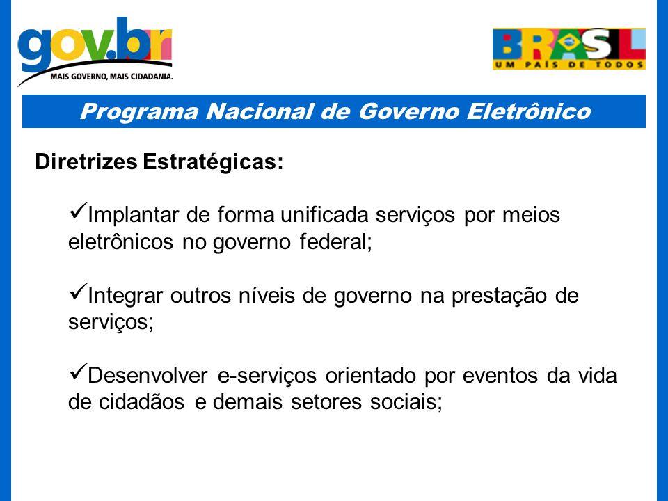 Programa Nacional de Governo Eletrônico Diretrizes Estratégicas: Implantar de forma unificada serviços por meios eletrônicos no governo federal; Integ