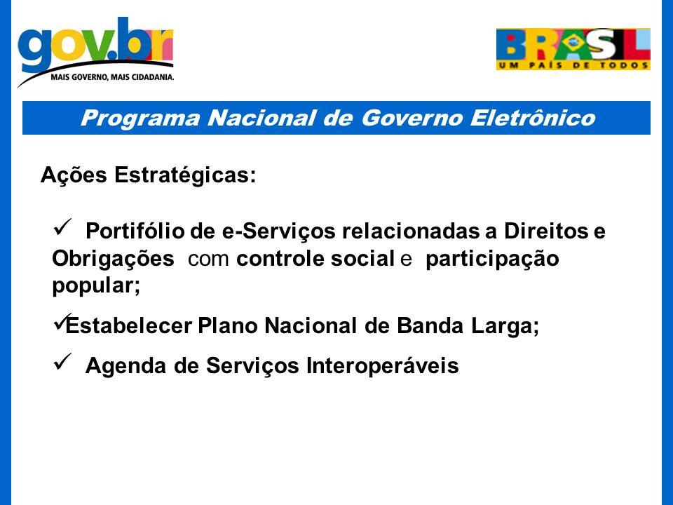Programa Nacional de Governo Eletrônico Portifólio de e-Serviços relacionadas a Direitos e Obrigações com controle social e participação popular; Esta