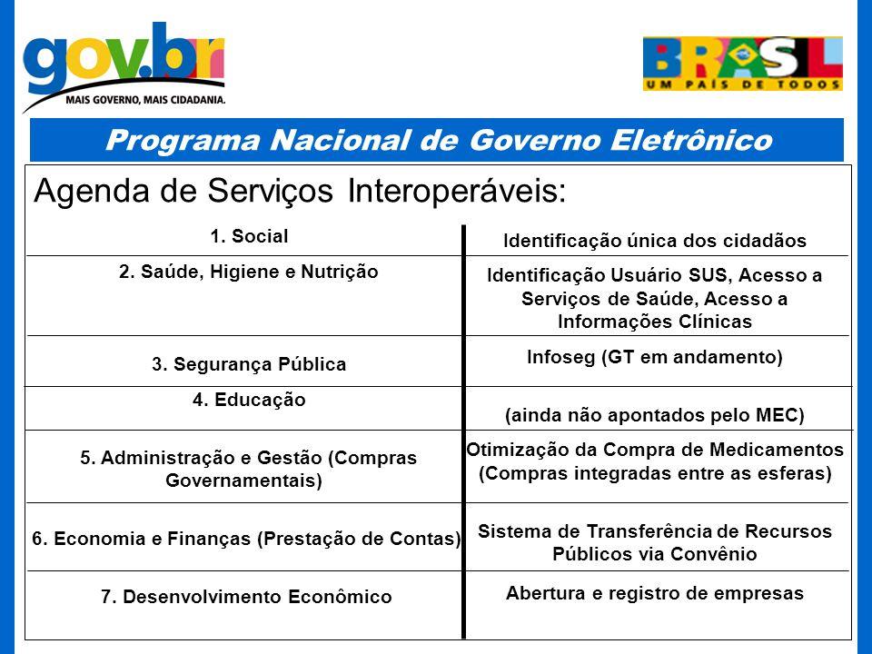 Agenda de Serviços Interoperáveis: Programa Nacional de Governo Eletrônico 1. Social 2. Saúde, Higiene e Nutrição 3. Segurança Pública 4. Educação 5.