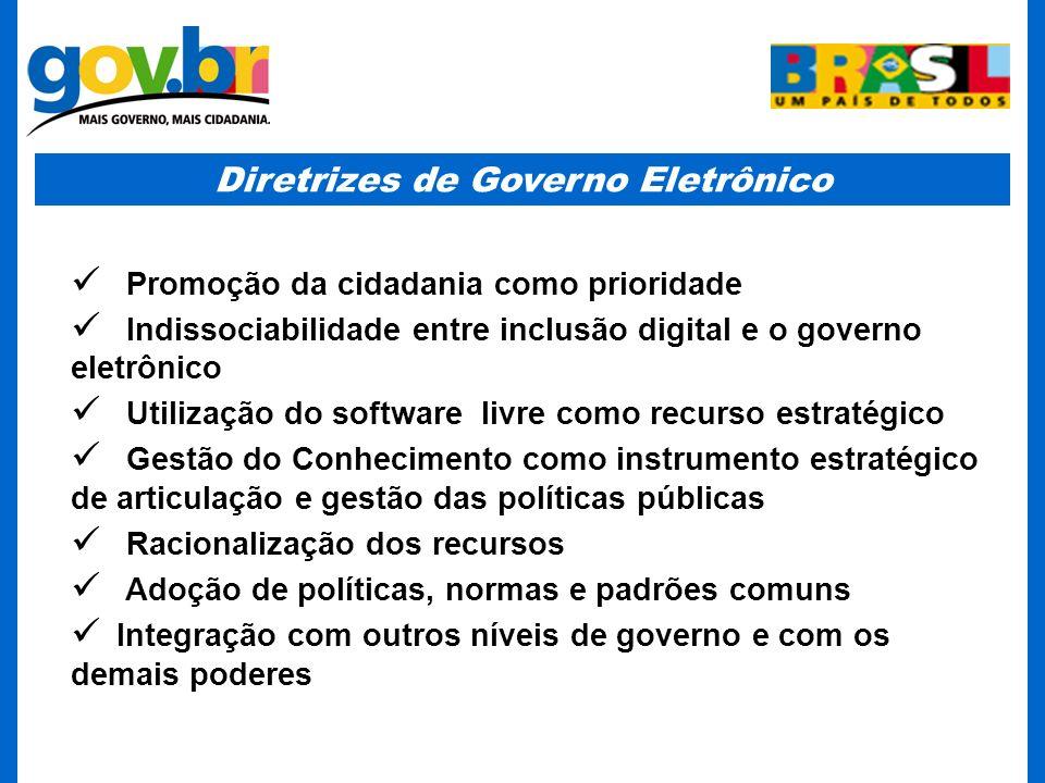 Diretrizes de Governo Eletrônico Promoção da cidadania como prioridade Indissociabilidade entre inclusão digital e o governo eletrônico Utilização do