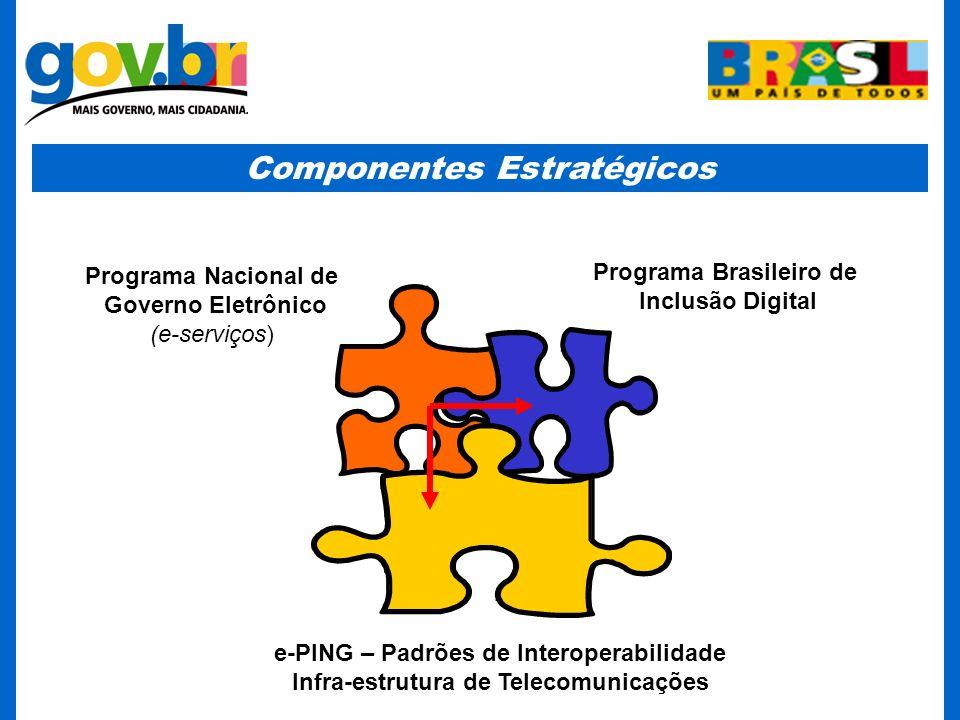 Componentes Estratégicos Programa Nacional de Governo Eletrônico (e-serviços) e-PING – Padrões de Interoperabilidade Infra-estrutura de Telecomunicaçõ