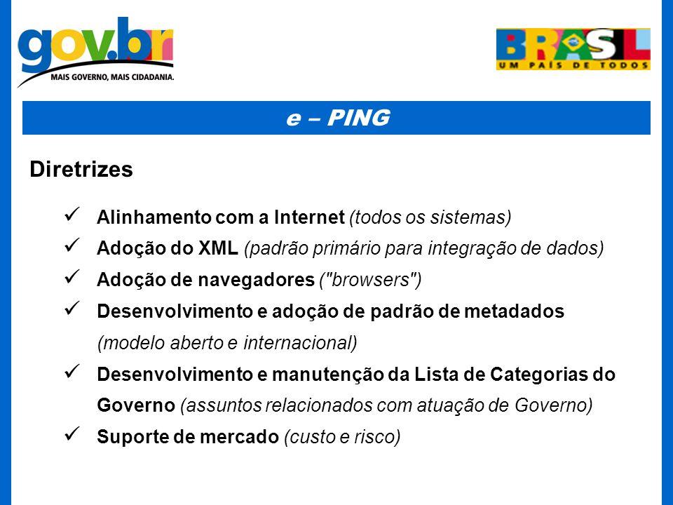 e – PING Alinhamento com a Internet (todos os sistemas) Adoção do XML (padrão primário para integração de dados) Adoção de navegadores (