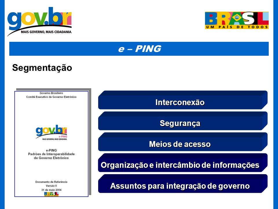 e – PING Segurança Interconexão Meios de acesso Assuntos para integração de governo Organização e intercâmbio de informações Segmentação