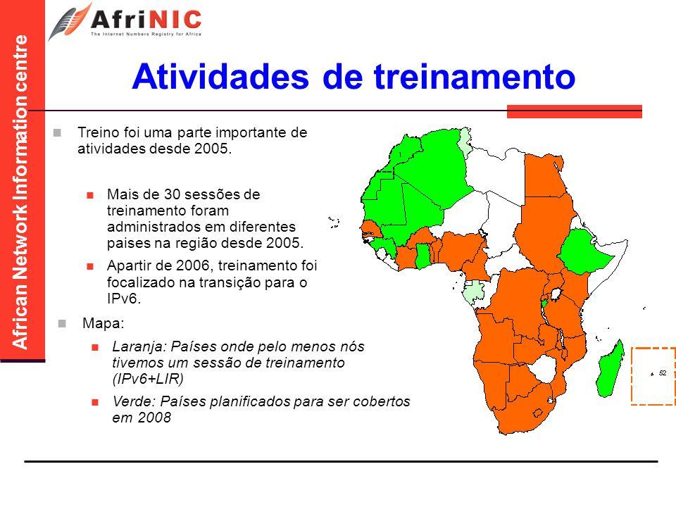 African Network Information centre Crescimento de membros 100% Crescimento