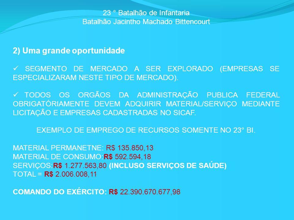 23 ° Batalhão de Infantaria Batalhão Jacintho Machado Bittencourt 2) Uma grande oportunidade SEGMENTO DE MERCADO A SER EXPLORADO (EMPRESAS SE ESPECIALIZARAM NESTE TIPO DE MERCADO).