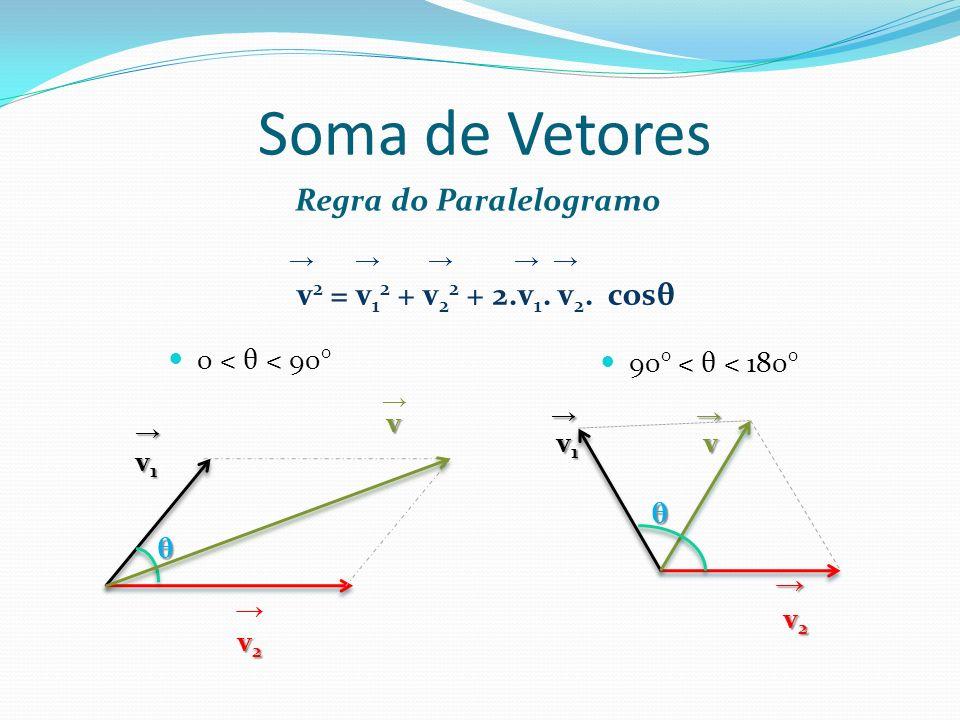 Soma de Vetores Regra do Paralelogramo (θ = 90°) 90 ° v v v 1 v 2 v 2 v 2 = v 1 2 + v 2 2 (Teorema de Pitágoras)